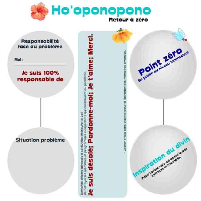 hooponopono schema1-001